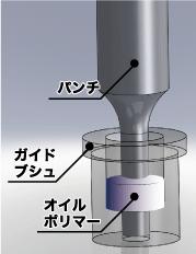 オイルポリマー リングタイプをパンチガイドブシュに埋設