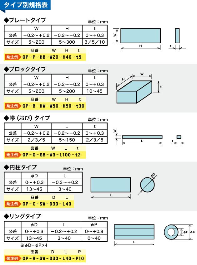 タイプ別規格表
